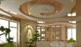 Какой потолок выбрать: матовый, глянцевый или сатиновый?