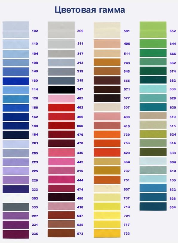 Цветовая гамма глянцевых натяжных потолков