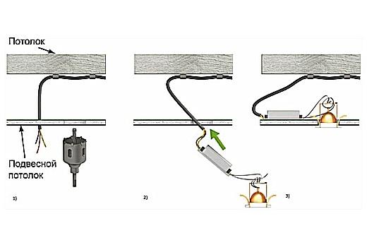 Монтаж светильников при установке подвесного потолка в ванной