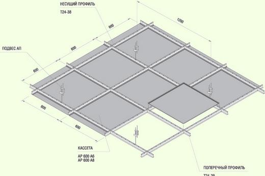 В потолке с открытым каркасом для ванной комнаты кассеты вставляют по мере возведения этого самого каркаса