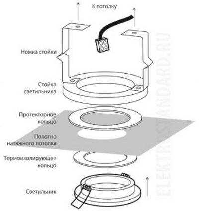 Поэтапная схема установки точечного светильника