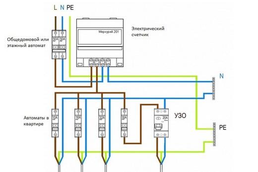 Схема электрического щитка для подводки  электричества в ванную комнату