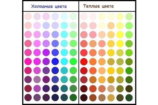 По спектру все цвета делятся на холодные и теплые. А если говорят о пастельных тонах, то подразумевают верхние, самые светлые ряды обоих спектров