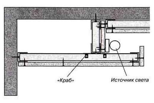 Схема крепления крабов при монтажемногоуровневого потолка из гипсокартона