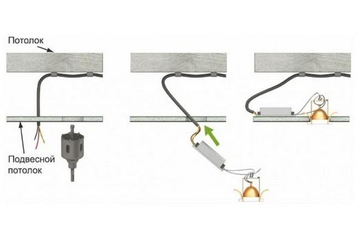 Схема прокладки электропроводки и установки светильника