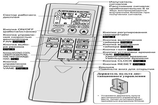 Пульт управления Мицубиси кондиционером: инструкция