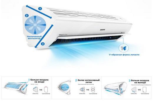 Samsung кондиционер треугольной формы