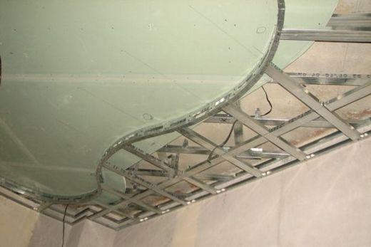 Направляющий профиль для волнообразного гипсокартонного потолка
