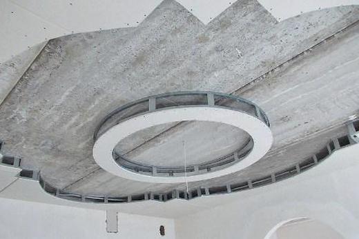 Направляющий профиль для гипсокартонного потолка с кругом