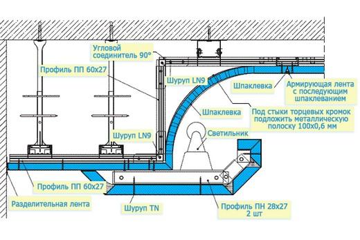 Схема установки ступенчатого потолка из гипсокартона с подсветкой