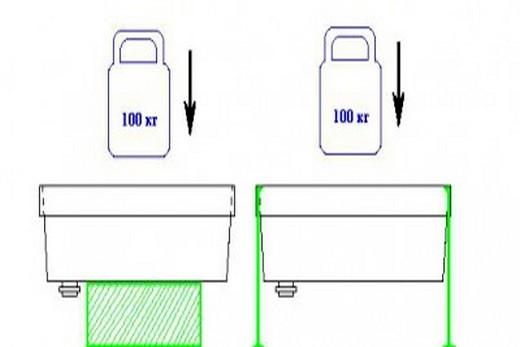 Монтаж душевой кабины на бруски («пеньки», кирпичи)