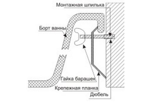 Установка крюков, препятствующих опрокидыванию акриловой ванны