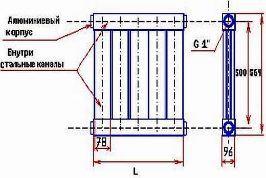 Биметаллический радиатор Oasis: его конструкция