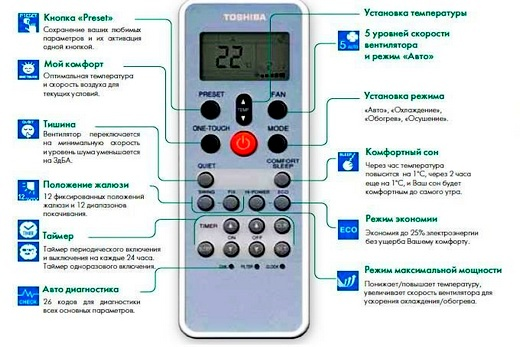 пульт для кондиционера Toshiba инструкция - фото 3