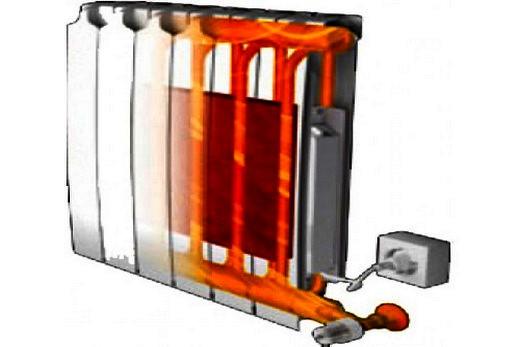 Сира RS 500 радиатор