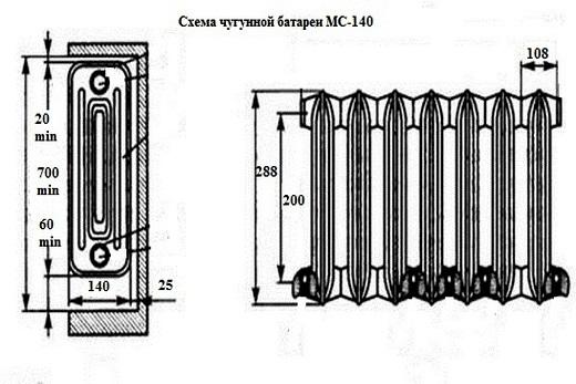 Чугунный отопительный прибор: его схема