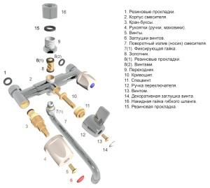 Устройство вентильного смесителя, фото
