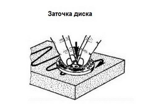 Заточка ножа-фильеры
