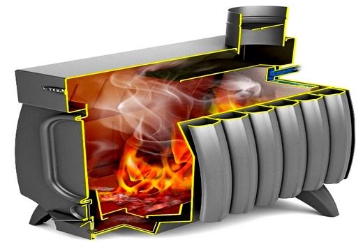 «Огонь батарея», оснащенная теплообменником
