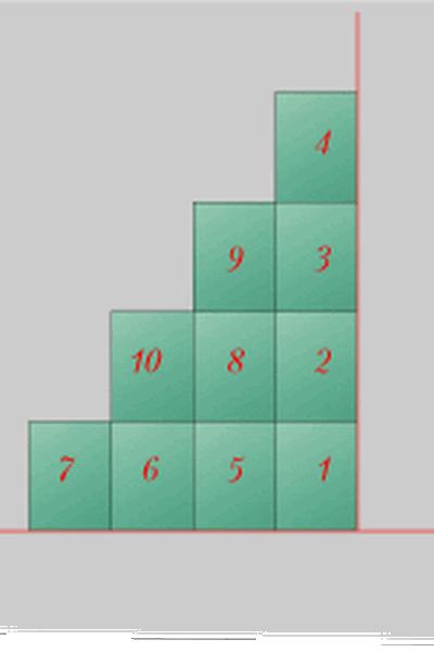 Нумерация плитки при монтаже от центральной рейки