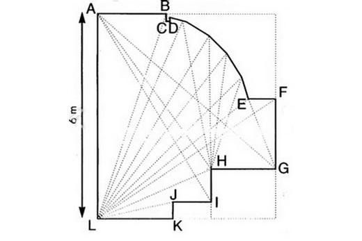 Обмер криволинейной поверхности