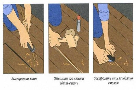 В деревянном полу - устранение щелей