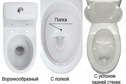 Разновидности унитазов по чаше