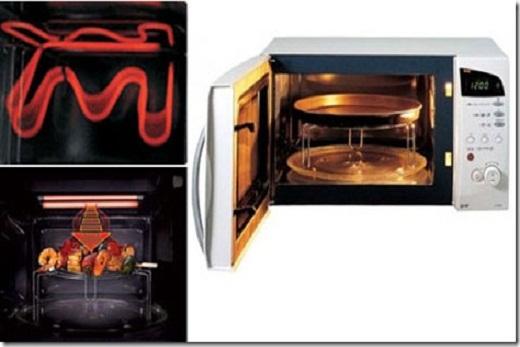 Сложный выбор: микроволновая печь с конвекцией или независимая духовка с свч